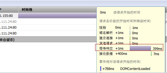 nginx php-fpm响应长排查