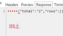 PHP去掉诡异的BOM \ufeff